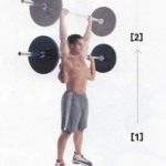 The Ultimate CFT Preparation Workout